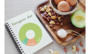 Place setting with Ketogenic Diet notebook beside plate of nuts, eggs, avocado and salt